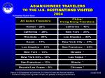 asian chinese travelers to the u s de stinations visited 2004