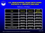 u s merchandise trade with china exports vs imports 2000 2004