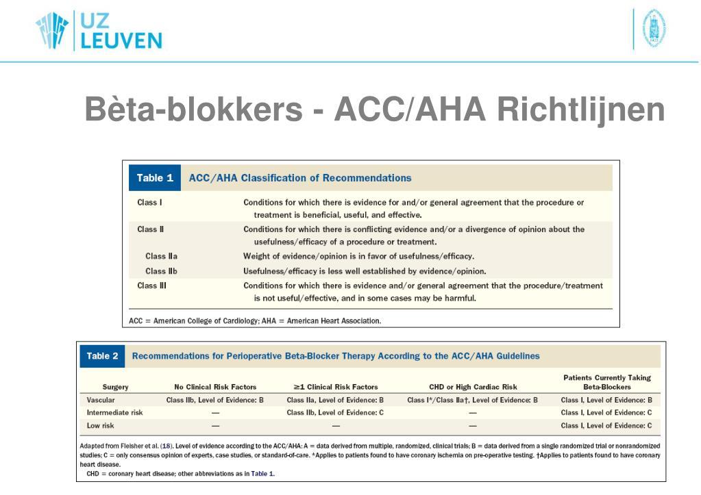 Bèta-blokkers - ACC/AHA Richtlijnen