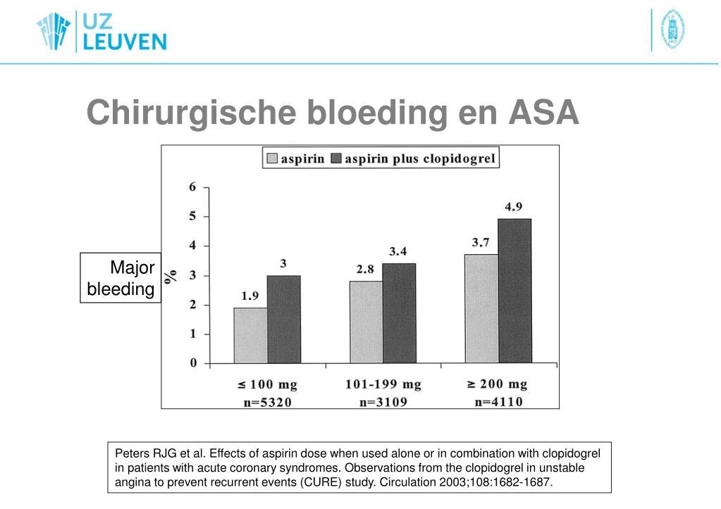 Chirurgische bloeding en ASA