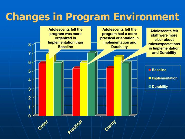 Changes in Program Environment