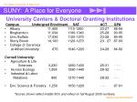 university centers doctoral granting institutions10