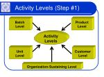 activity levels step 1