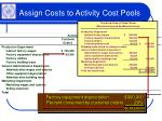assign costs to activity cost pools31
