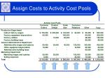 assign costs to activity cost pools32