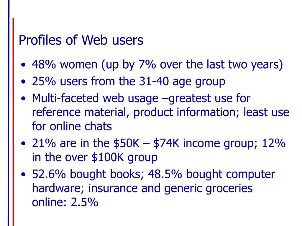 Profiles of Web users