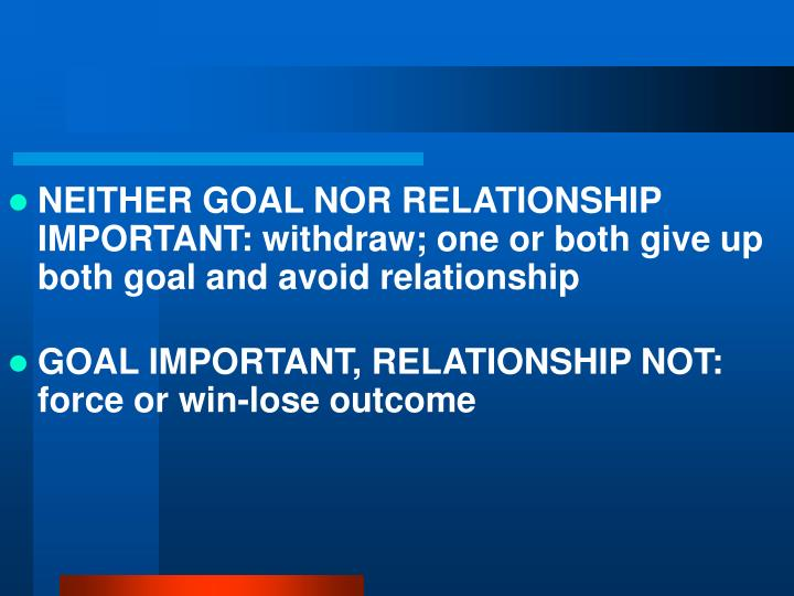 NEITHER GOAL NOR RELATIONSHIP IMPORTANT: withdraw; one or both give up both goal and avoid relationship