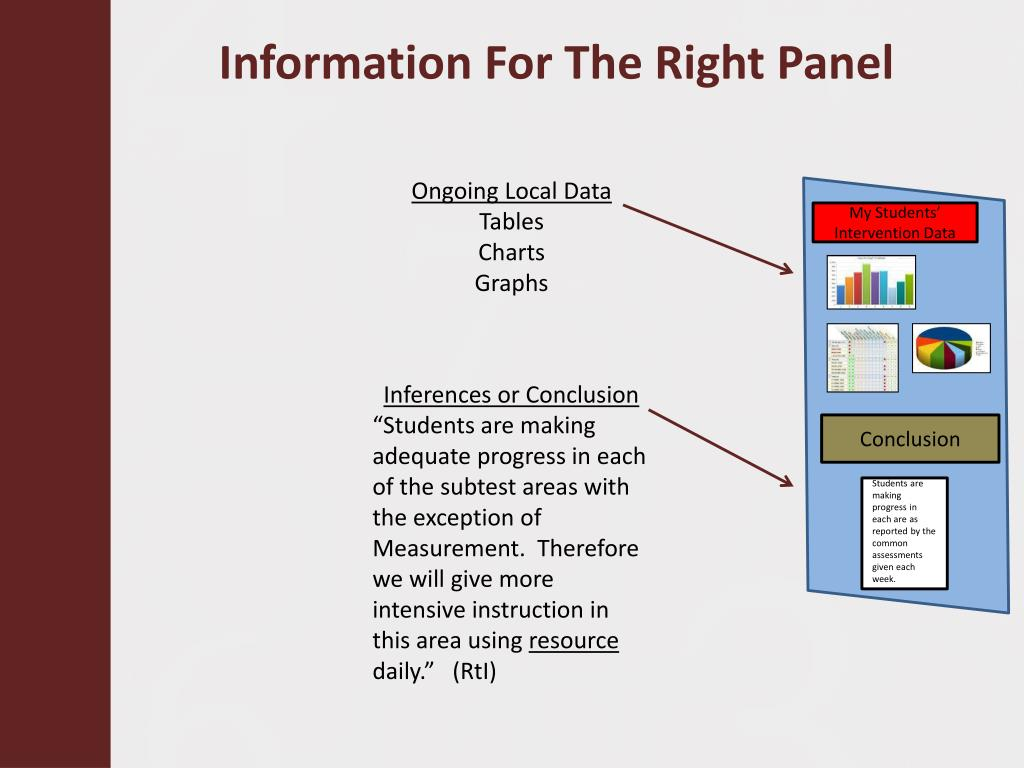 Information For The Right Panel