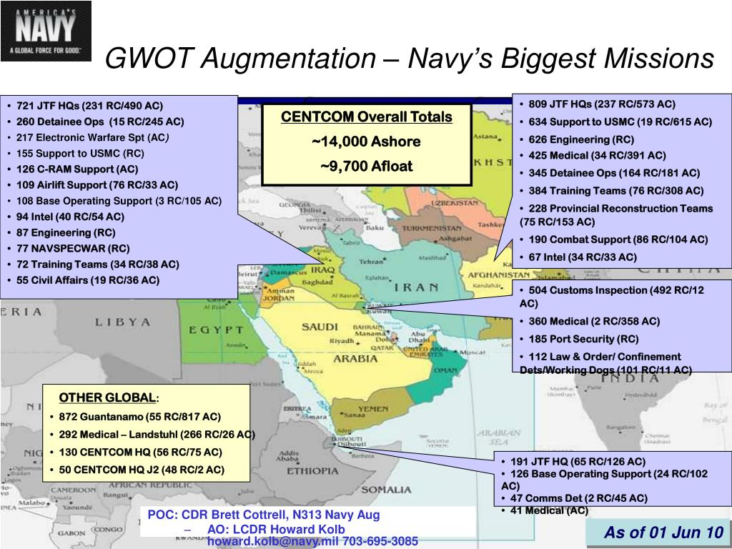 GWOT Augmentation – Navy's Biggest Missions