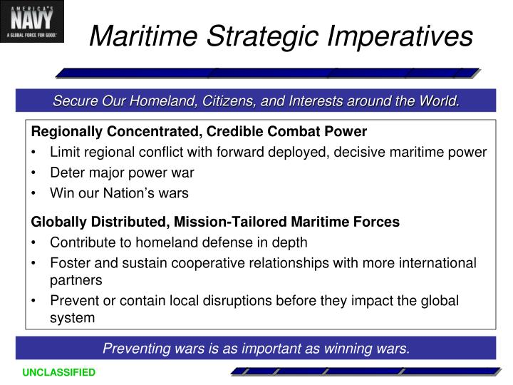 Maritime strategic imperatives