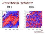 are standardised residuals iid