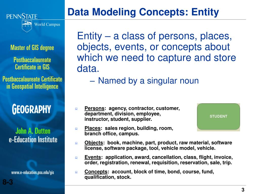 Entity – a class of persons, places, objects, events, or concepts about which we need to capture and store data.