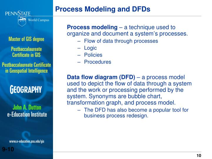 Ppt introduction to entity relationship diagrams data flow process modeling a technique used to organize and document a systems processes flow of data through processes ccuart Choice Image