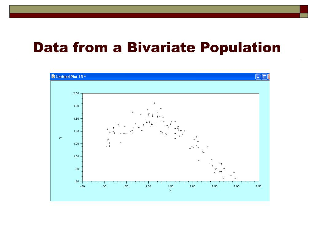 Data from a Bivariate Population