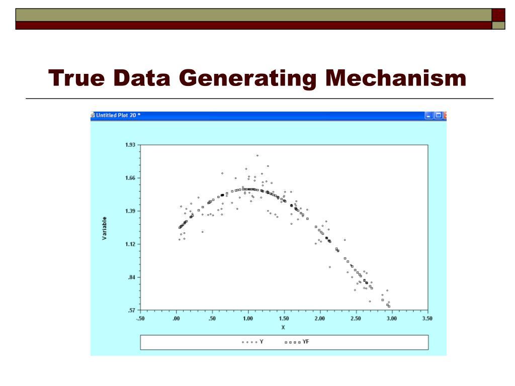 True Data Generating Mechanism