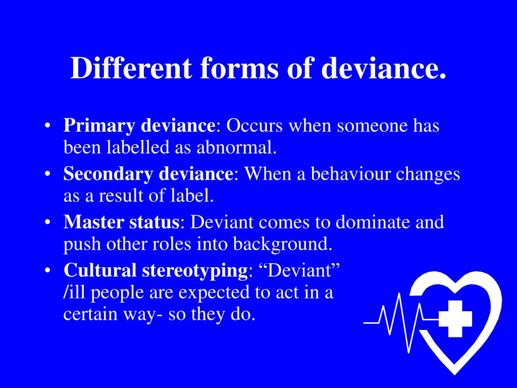 Different forms of deviance.