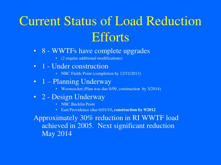 Current Status of Load Reduction Efforts
