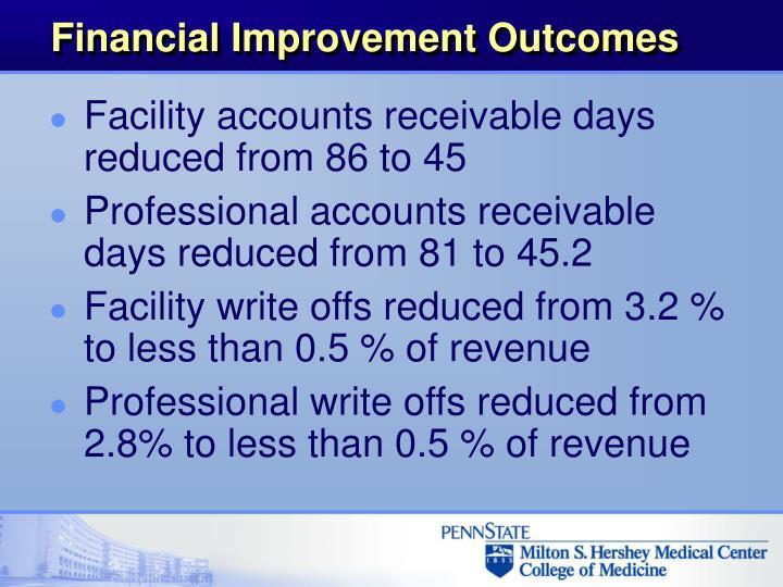 Financial Improvement Outcomes
