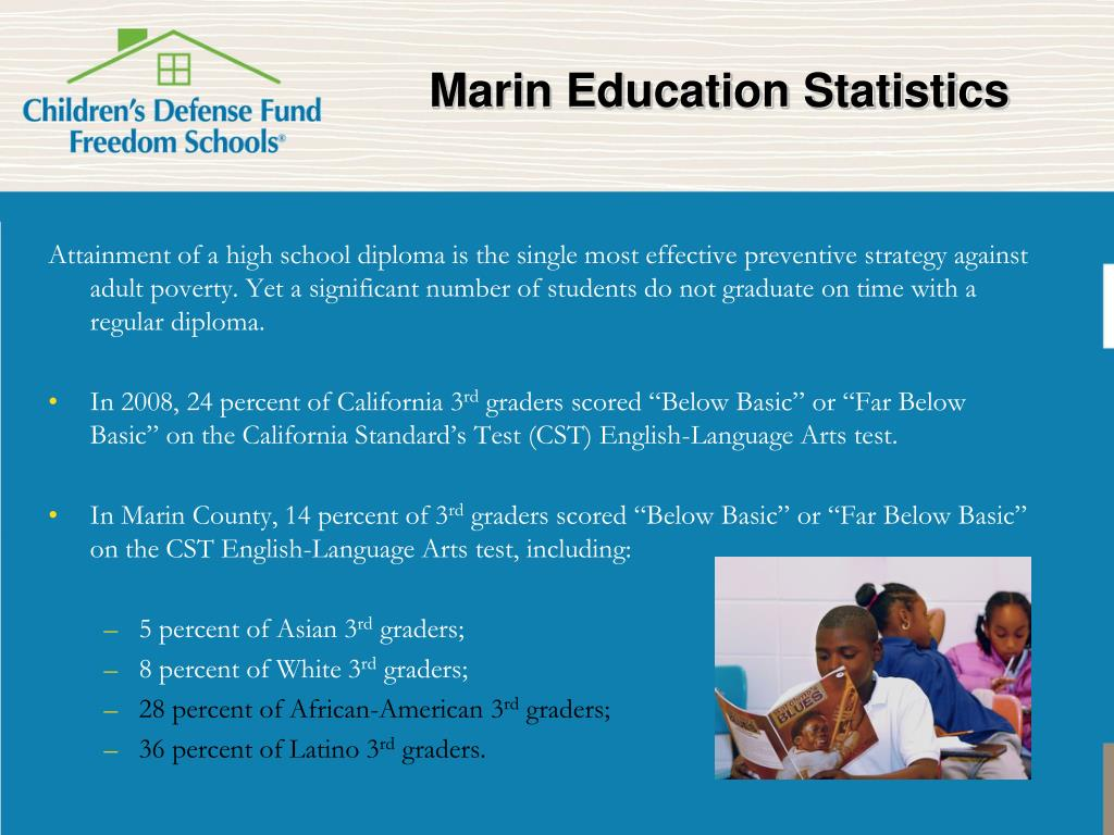 Marin Education Statistics