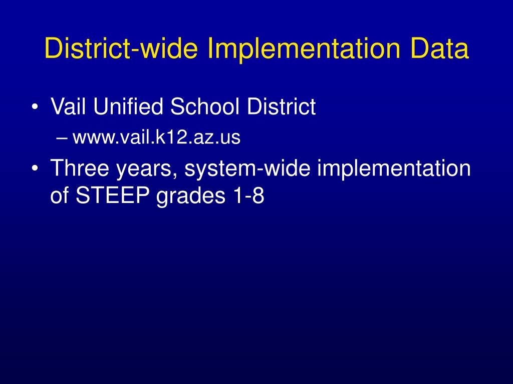 District-wide Implementation Data