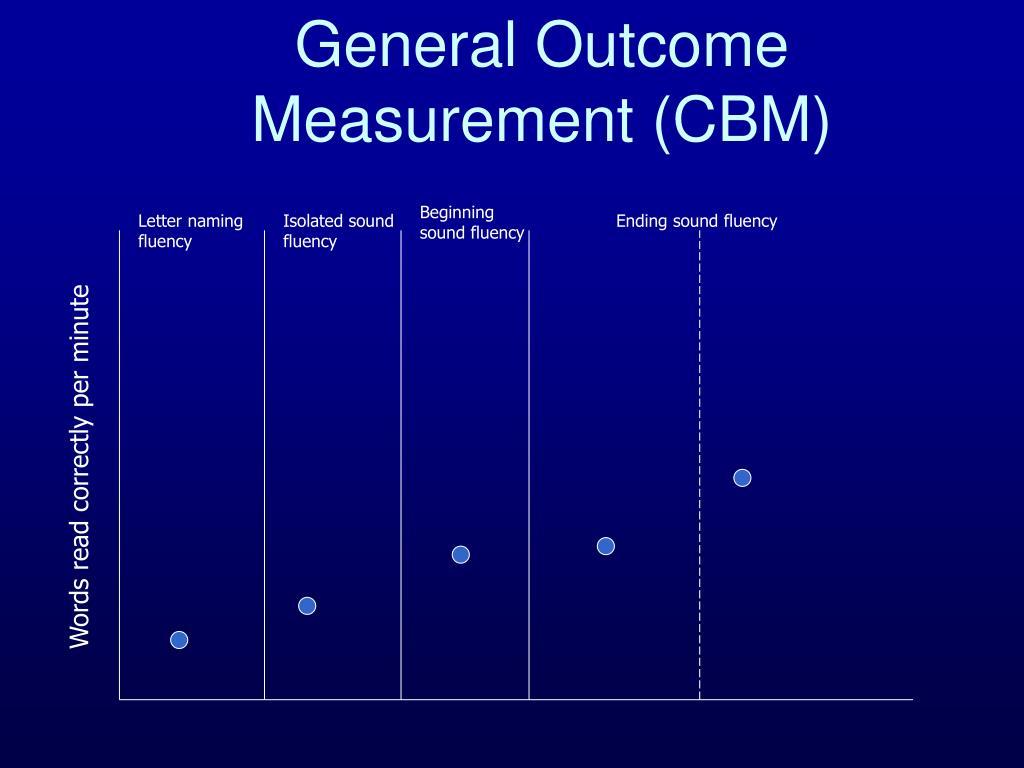 General Outcome Measurement (CBM)
