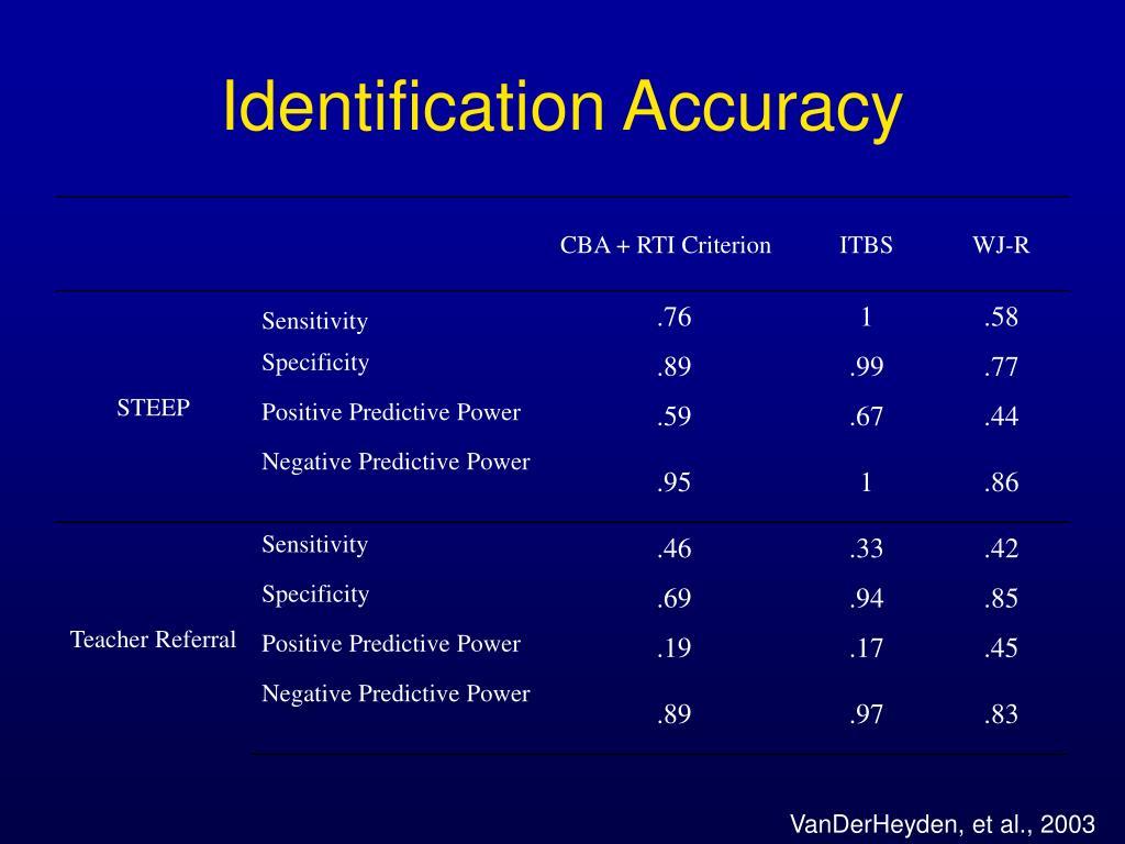 Identification Accuracy