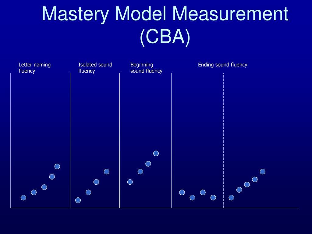 Mastery Model Measurement (CBA)