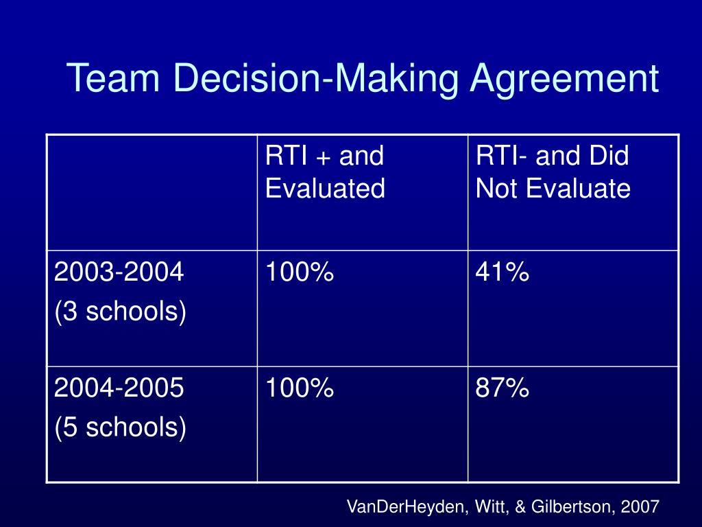 Team Decision-Making Agreement