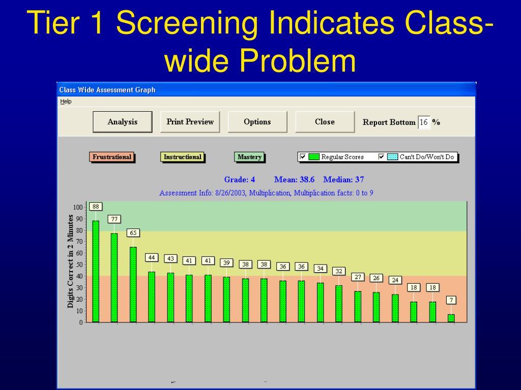 Tier 1 Screening Indicates Class-wide Problem