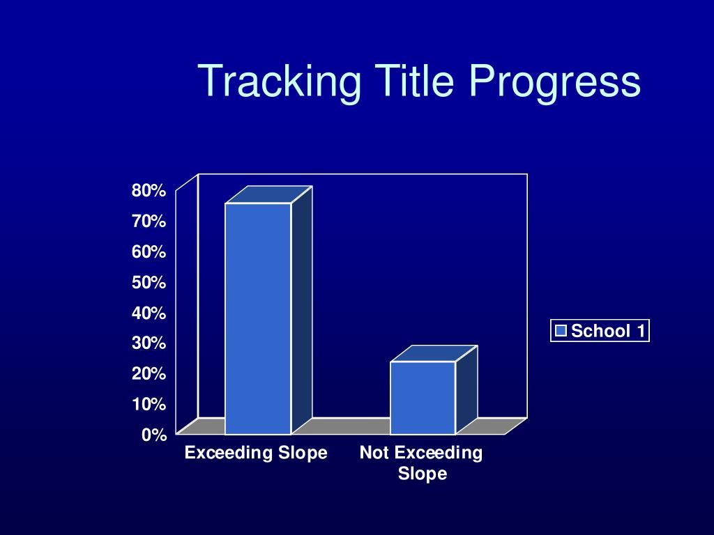 Tracking Title Progress