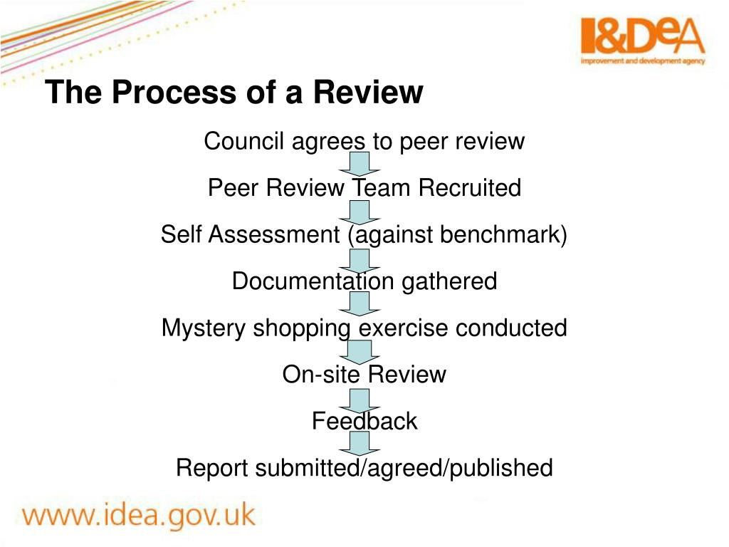 The Process of a Review
