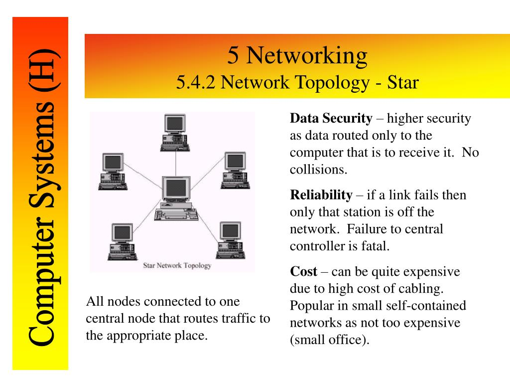 5 Networking
