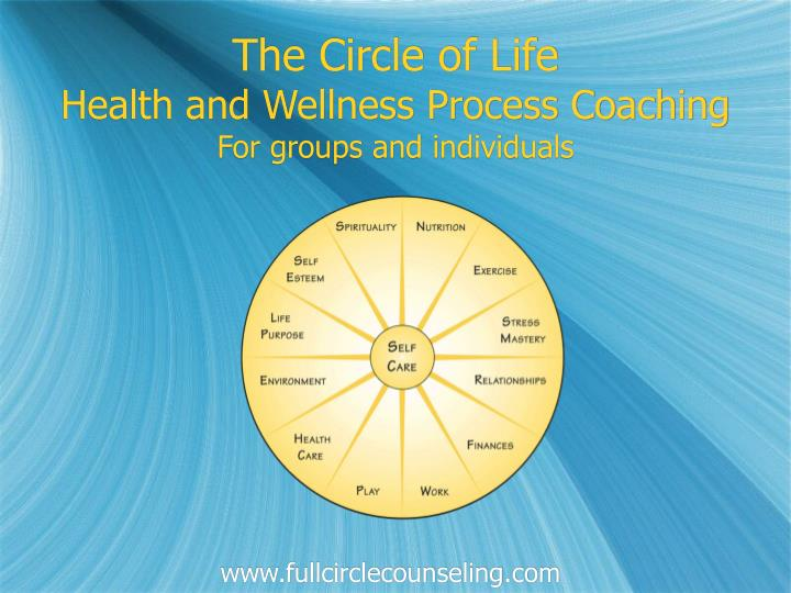 the circle of life health and wellness process coaching for groups and individuals