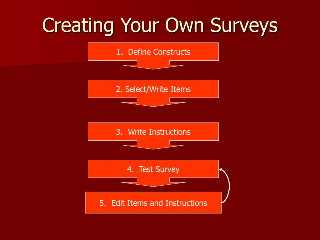 Creating Your Own Surveys