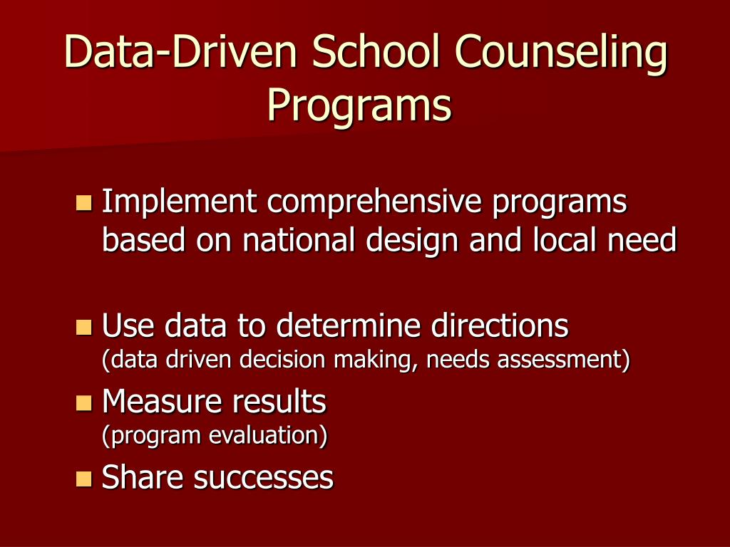 Data-Driven School Counseling Programs