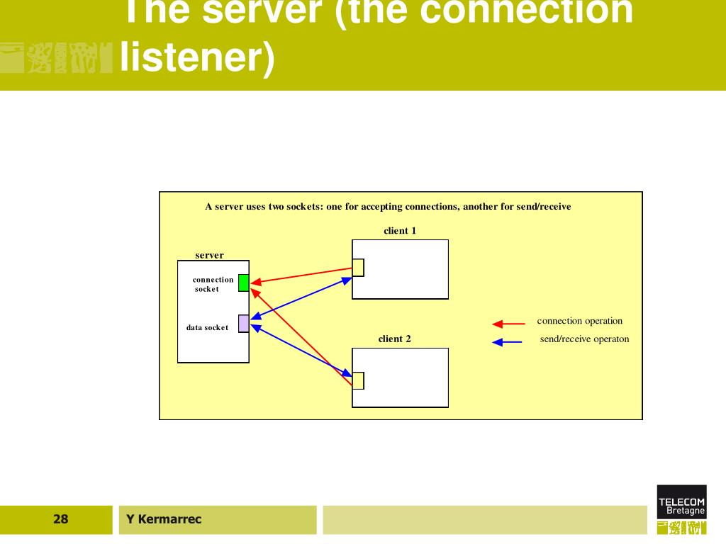 The server (the connection listener)