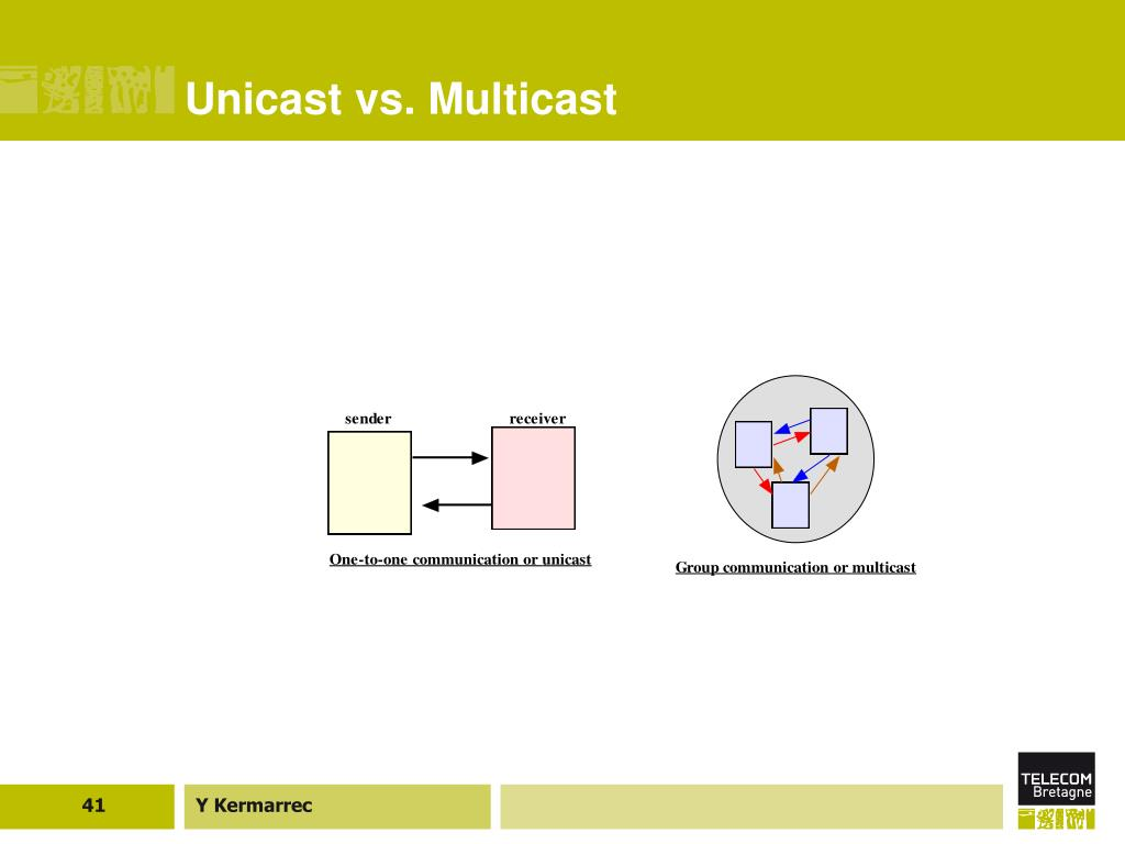 Unicast vs. Multicast