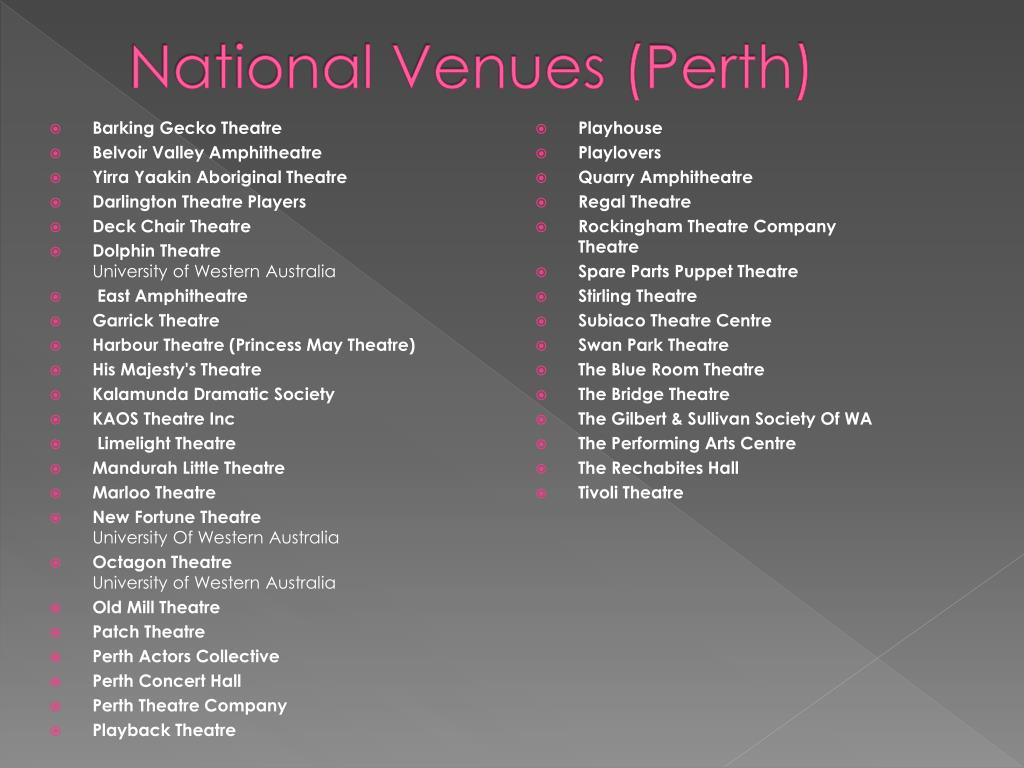 National Venues (Perth)
