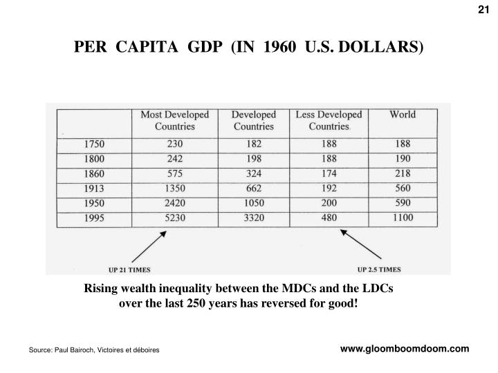 PER  CAPITA  GDP  (IN  1960  U.S. DOLLARS)