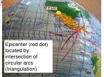 epicenter red dot located by intersection of circular arcs triangulation