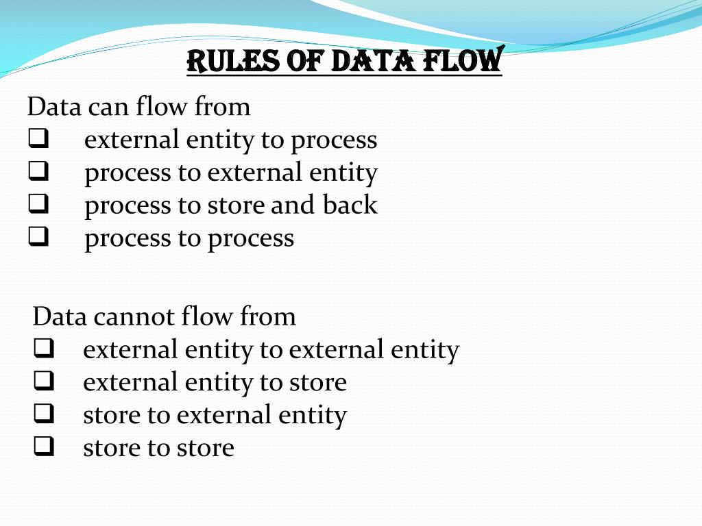 RULES OF DATA