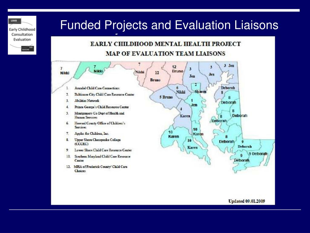 Funded Projects and Evaluation Liaisons
