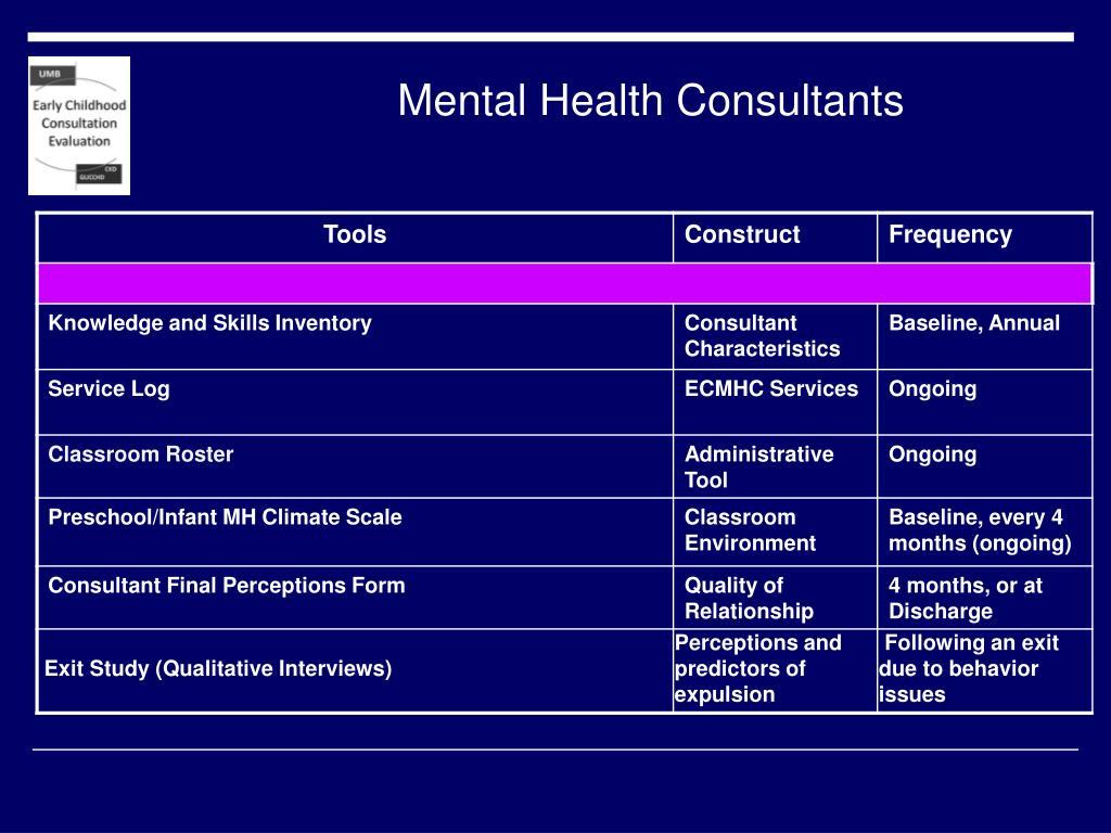 Mental Health Consultants