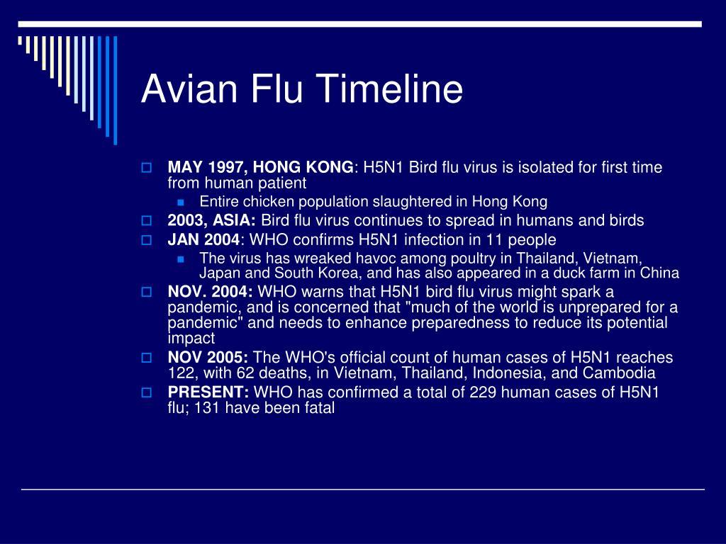 Avian Flu Timeline