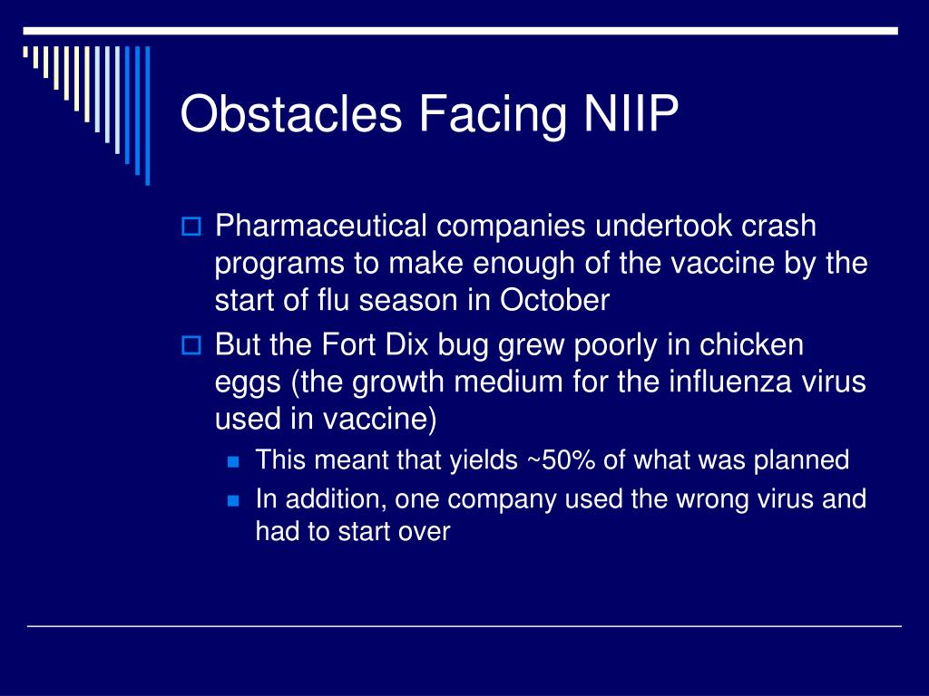 Obstacles Facing NIIP
