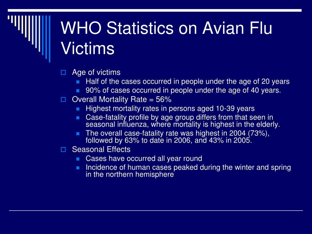 WHO Statistics on Avian Flu Victims