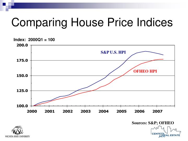 Comparing House Price Indices