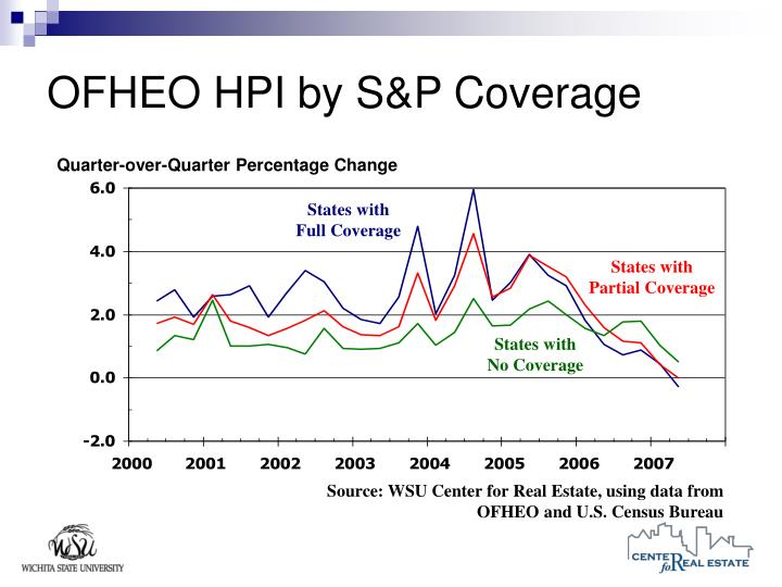 OFHEO HPI by S&P Coverage