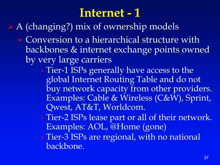 Internet - 1