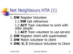 net neighbours hta 1